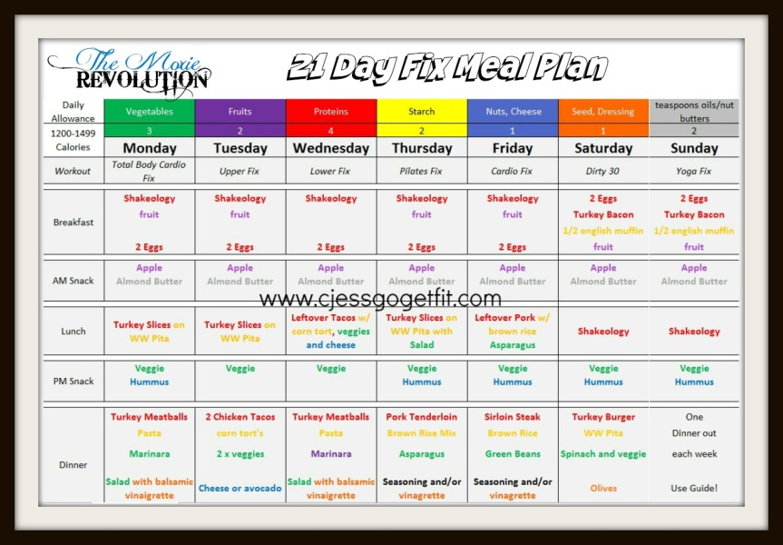 21 Day Fix Meal Plans!